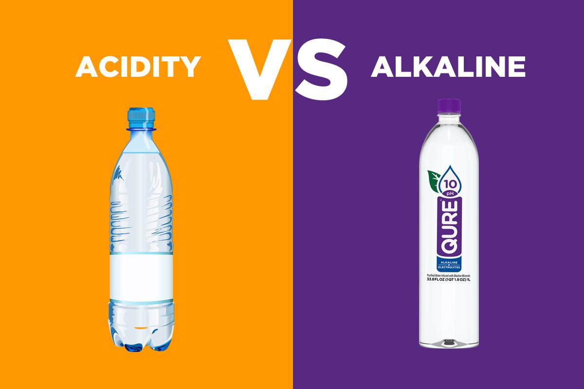Acidity bottled water versus QURE alkaline bottled water