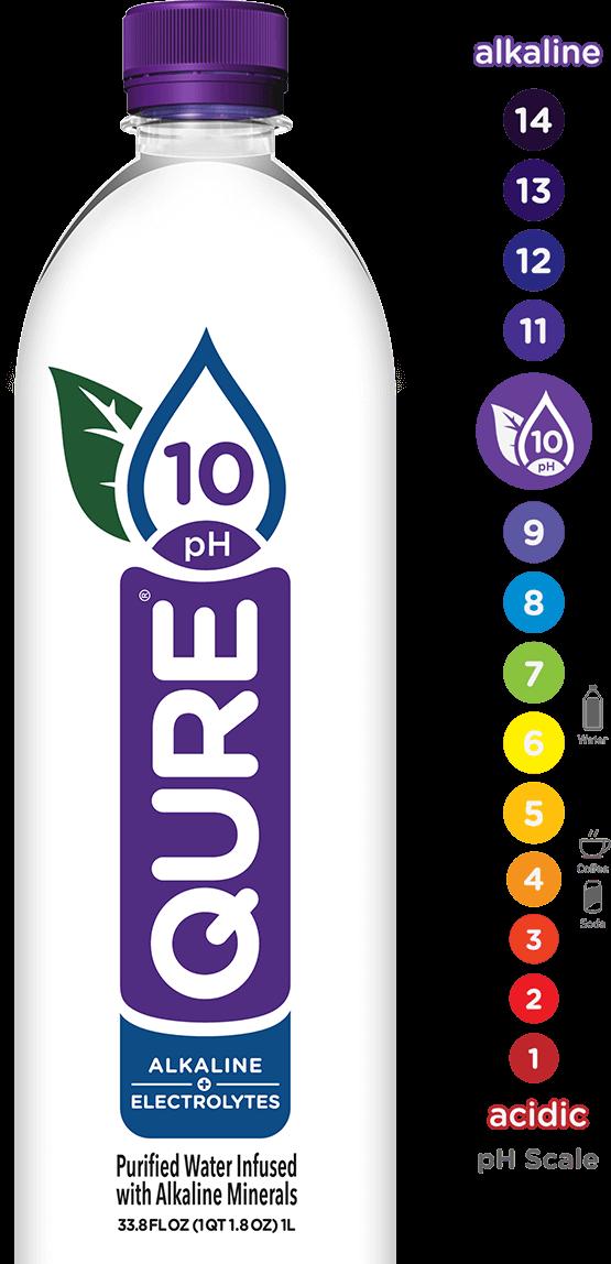 QURE® Alkaline Water